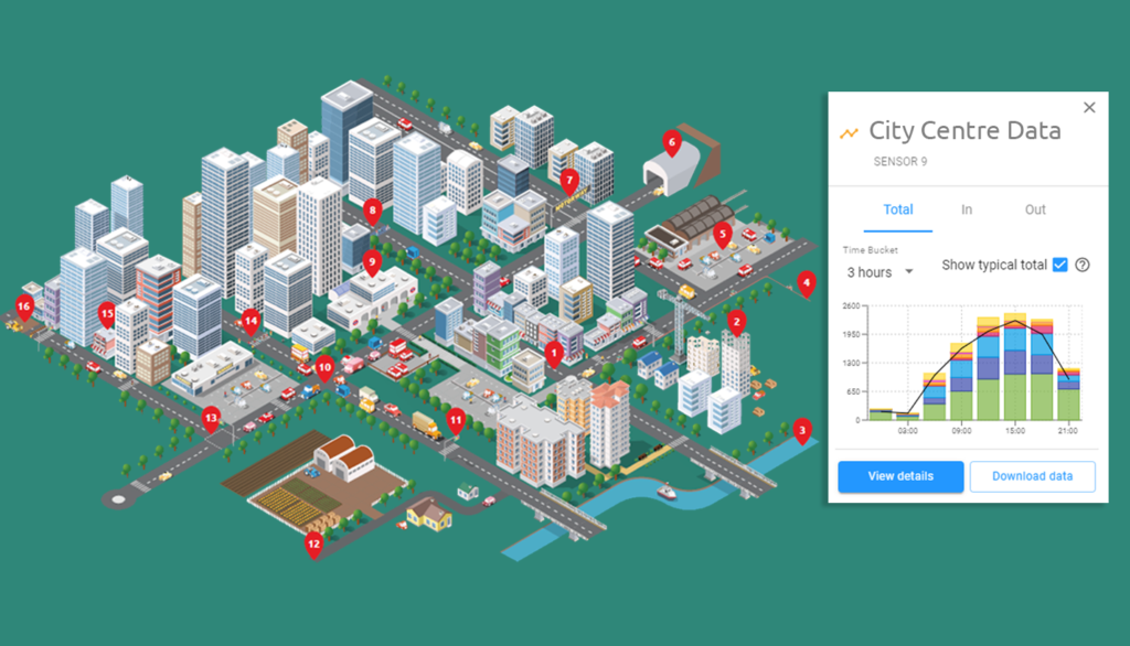 Accurate Data for smart cities