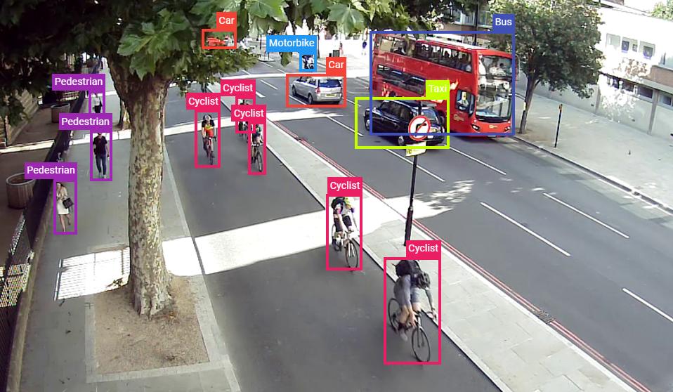 Vivcity sensor vision output of road users